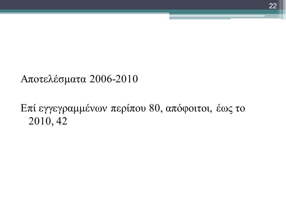 Αποτελέσματα 2006-2010 Επί εγγεγραμμένων περίπου 80, απόφοιτοι, έως το 2010, 42 22
