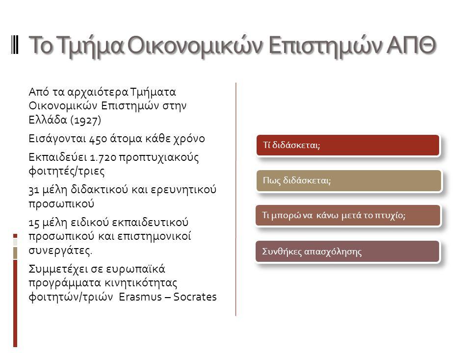 Το Τμήμα Οικονομικών Επιστημών ΑΠΘ Από τα αρχαιότερα Τμήματα Οικονομικών Επιστημών στην Ελλάδα (1927) Εισάγονται 450 άτομα κάθε χρόνο Εκπαιδεύει 1.720 προπτυχιακούς φοιτητές/τριες 31 μέλη διδακτικού και ερευνητικού προσωπικού 15 μέλη ειδικού εκπαιδευτικού προσωπικού και επιστημονικοί συνεργάτες.