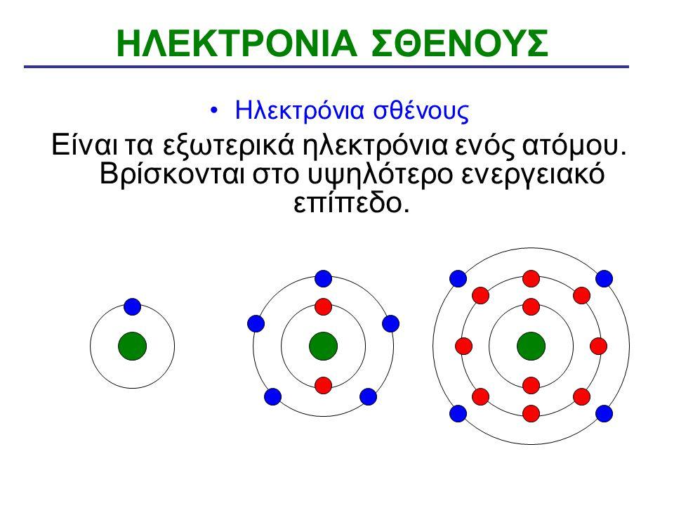 ΗΛΕΚΤΡΟΝΙΑ ΣΘΕΝΟΥΣ •Ηλεκτρόνια σθένους Είναι τα εξωτερικά ηλεκτρόνια ενός ατόμου. Βρίσκονται στο υψηλότερο ενεργειακό επίπεδο.