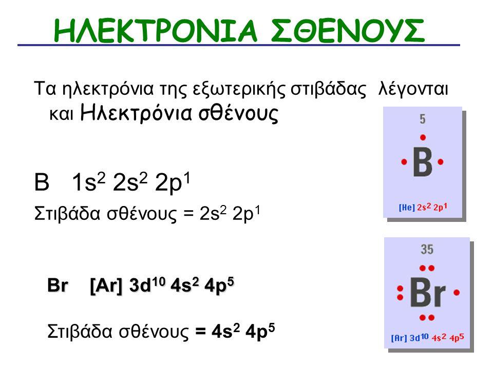 Τα ηλεκτρόνια της εξωτερικής στιβάδας λέγονται και Ηλεκτρόνια σθένους B 1s 2 2s 2 2p 1 Στιβάδα σθένους = 2s 2 2p 1 Br [Ar] 3d 10 4s 2 4p 5 Στιβάδα σθέ