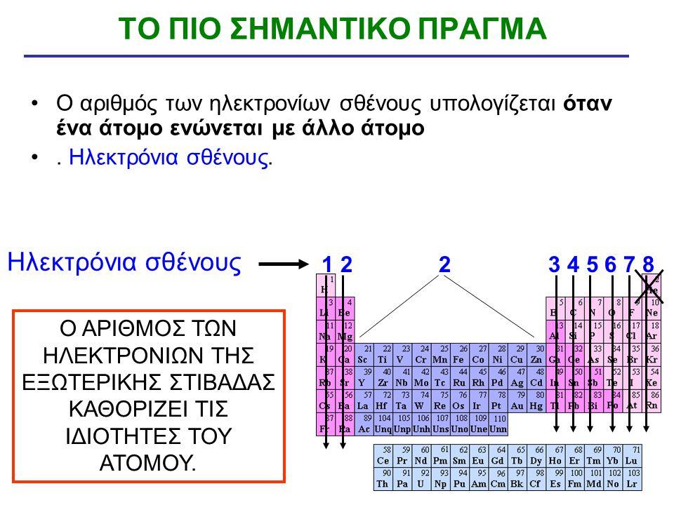 ΤΟ ΠΙΟ ΣΗΜΑΝΤΙΚΟ ΠΡΑΓΜΑ •Ο αριθμός των ηλεκτρονίων σθένους υπολογίζεται όταν ένα άτομο ενώνεται με άλλο άτομο •. Ηλεκτρόνια σθένους. 1 2 2 3 4 5 6 7 8