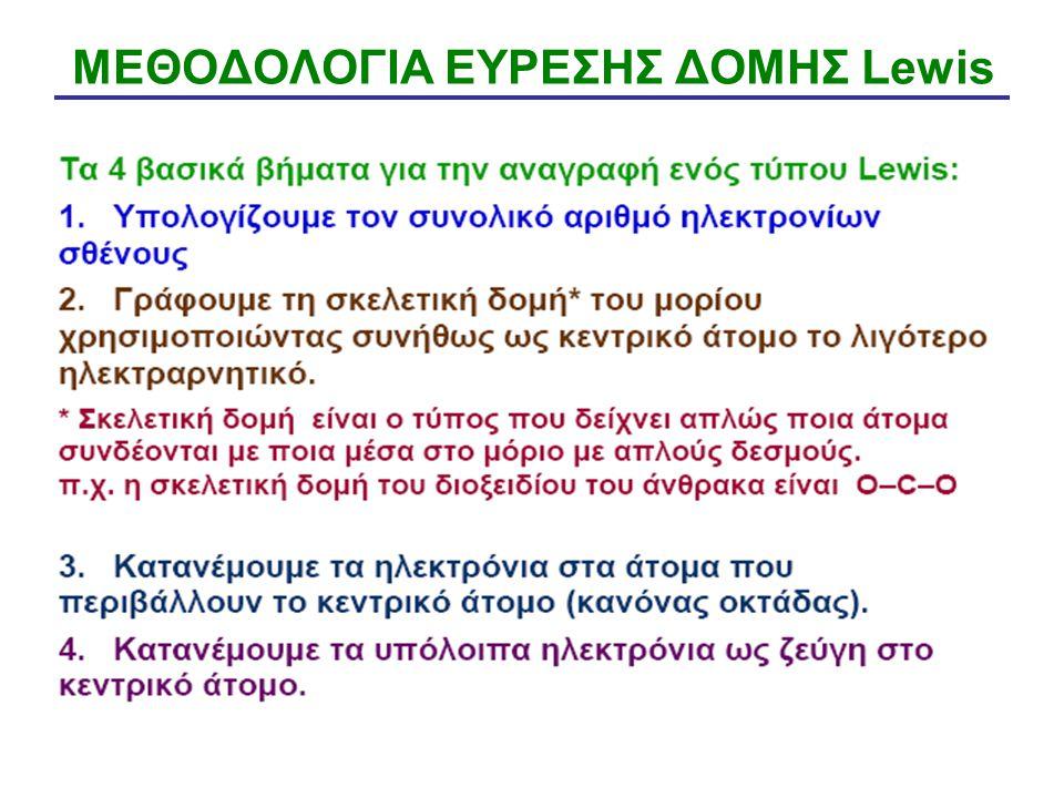 ΜΕΘΟΔΟΛΟΓΙΑ ΕΥΡΕΣΗΣ ΔΟΜΗΣ Lewis