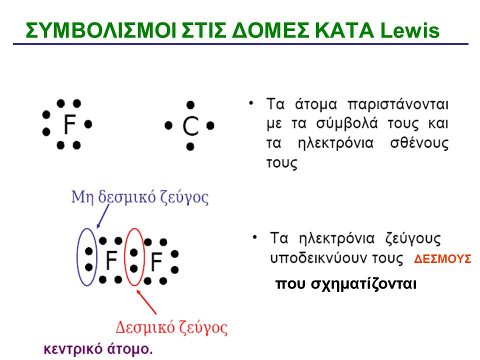 ΣΥΜΒΟΛΙΣΜΟΙ ΣΤΙΣ ΔΟΜΕΣ ΚΑΤA Lewis ΔΕΣΜΟΥΣ που σχηματίζονται