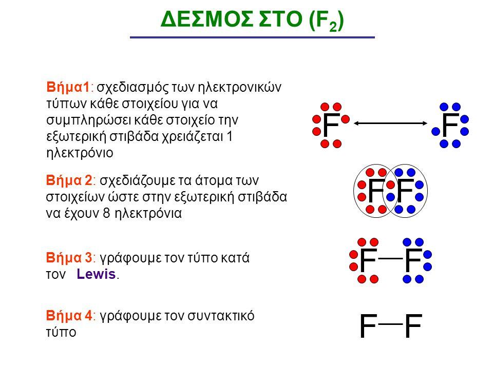 ΔΕΣΜΟΣ ΣΤΟ (F 2 ) FF FF Βήμα1: σχεδιασμός των ηλεκτρονικών τύπων κάθε στοιχείου για να συμπληρώσει κάθε στοιχείο την εξωτερική στιβάδα χρειάζεται 1 ηλ