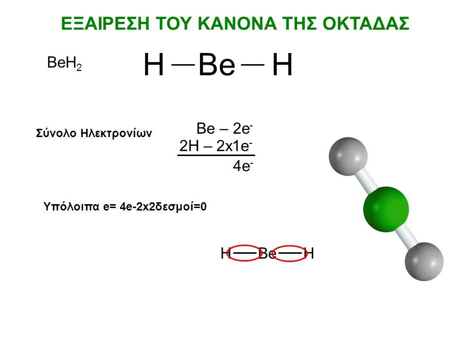 ΕΞΑΙΡΕΣΗ ΤΟΥ ΚΑΝΟΝΑ ΤΗΣ ΟΚΤΑΔΑΣ Be – 2e - 2H – 2x1e - 4e - HHBe BeH 2 Σύνολο Ηλεκτρονίων Υπόλοιπα e= 4e-2x2δεσμοί=0 BeHH
