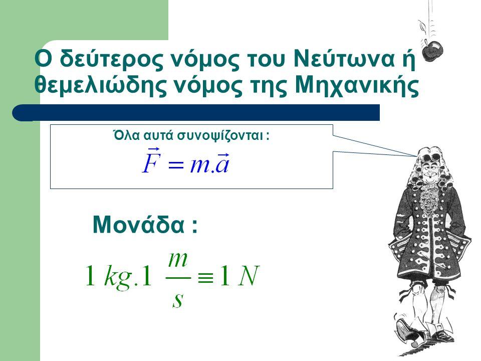 Ο δεύτερος νόμος του Νεύτωνα ή θεμελιώδης νόμος της Μηχανικής 1 ον : Η επιτάχυνση έχει ίδια διεύθυνση και φορά με τη δύναμη. 2 ον : Η επιτάχυνση που α