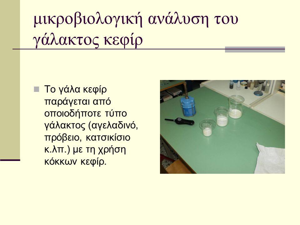 μικροβιολογική ανάλυση του γάλακτος κεφίρ  Το γάλα κεφίρ παράγεται από οποιοδήποτε τύπο γάλακτος (αγελαδινό, πρόβειο, κατσικίσιο κ.λπ.) με τη χρήση κ