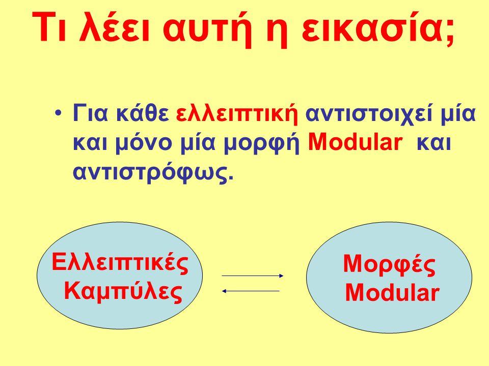 Τι λέει αυτή η εικασία; •Για κάθε ελλειπτική αντιστοιχεί μία και μόνο μία μορφή Μοdular και αντιστρόφως. Ελλειπτικές Καμπύλες Μορφές Μοdular