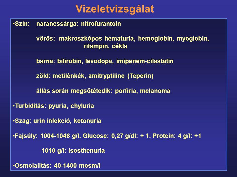 Vizeletvizsgálat Szín:narancssárga: nitrofurantoin vörös: makroszkópos hematuria, hemoglobin, myoglobin, rifampin, cékla barna: bilirubin, levodopa, i