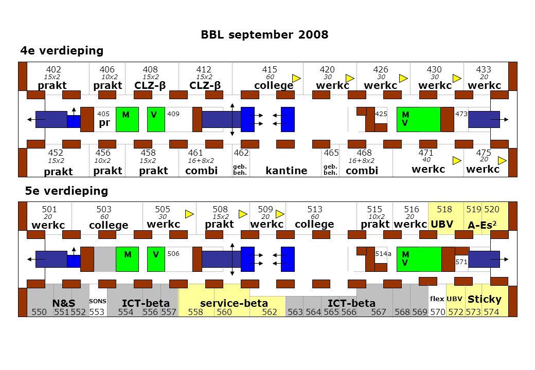 BBL september 2008 402406408412 452456458461 462 465468471475 516518519520 568569570572573574567558560563564565566 prakt CLZ-β prakt werkc UBV Sticky