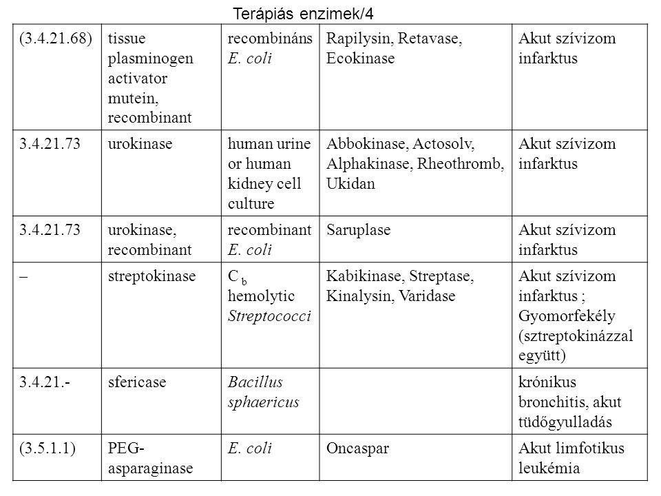 (3.4.21.68)tissue plasminogen activator mutein, recombinant recombináns E. coli Rapilysin, Retavase, Ecokinase Akut szívizom infarktus 3.4.21.73urokin