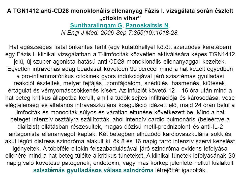 A TGN1412 anti-CD28 monoklonális ellenanyag Fázis I.