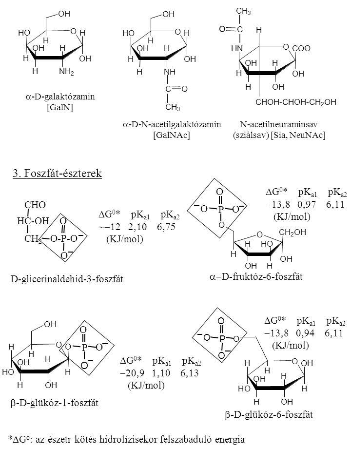 O H H H OH HOH H OH O O H H H OH HOH H OH O + KI I 2 (kék komplex amilózzal) ox.