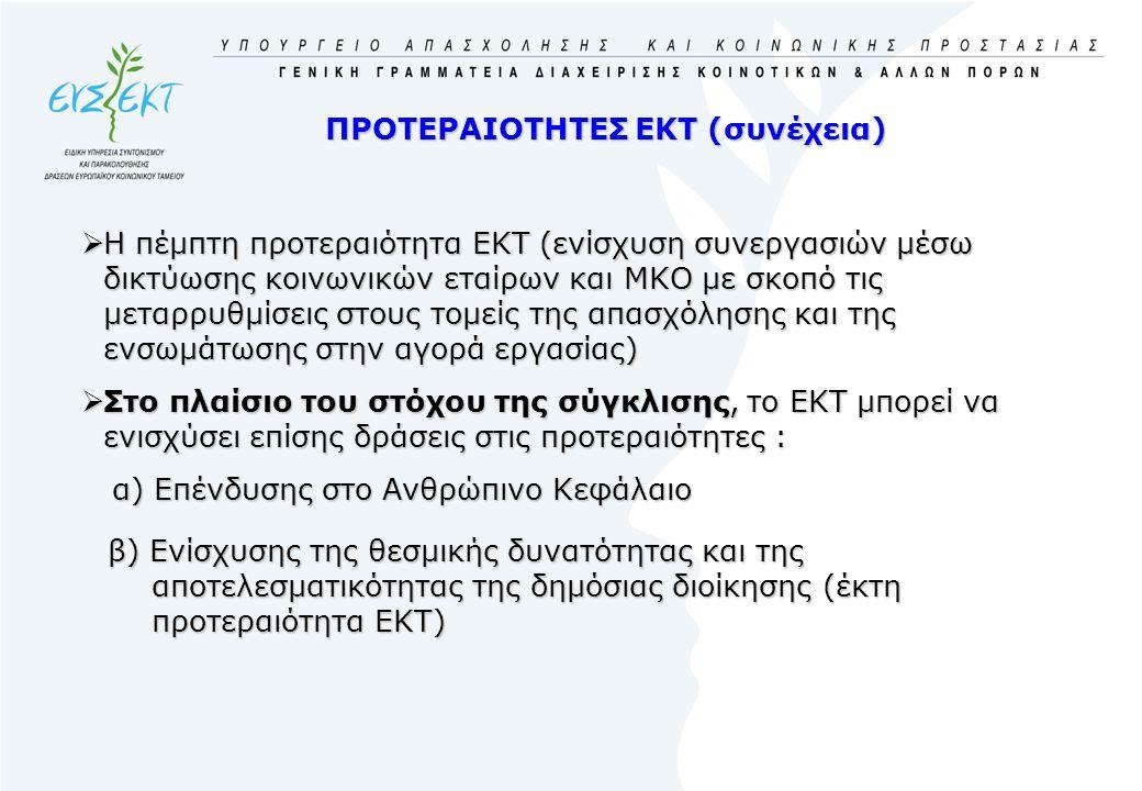ΠΡΟΤΕΡΑΙΟΤΗΤΕΣ ΕΚΤ (συνέχεια)  Η πέμπτη προτεραιότητα ΕΚΤ (ενίσχυση συνεργασιών μέσω δικτύωσης κοινωνικών εταίρων και ΜΚΟ με σκοπό τις μεταρρυθμίσεις στους τομείς της απασχόλησης και της ενσωμάτωσης στην αγορά εργασίας)  Στο πλαίσιο του στόχου της σύγκλισης, το ΕΚΤ μπορεί να ενισχύσει επίσης δράσεις στις προτεραιότητες : α) Επένδυσης στο Ανθρώπινο Κεφάλαιο α) Επένδυσης στο Ανθρώπινο Κεφάλαιο β) Ενίσχυσης της θεσμικής δυνατότητας και της αποτελεσματικότητας της δημόσιας διοίκησης (έκτη προτεραιότητα ΕΚΤ)