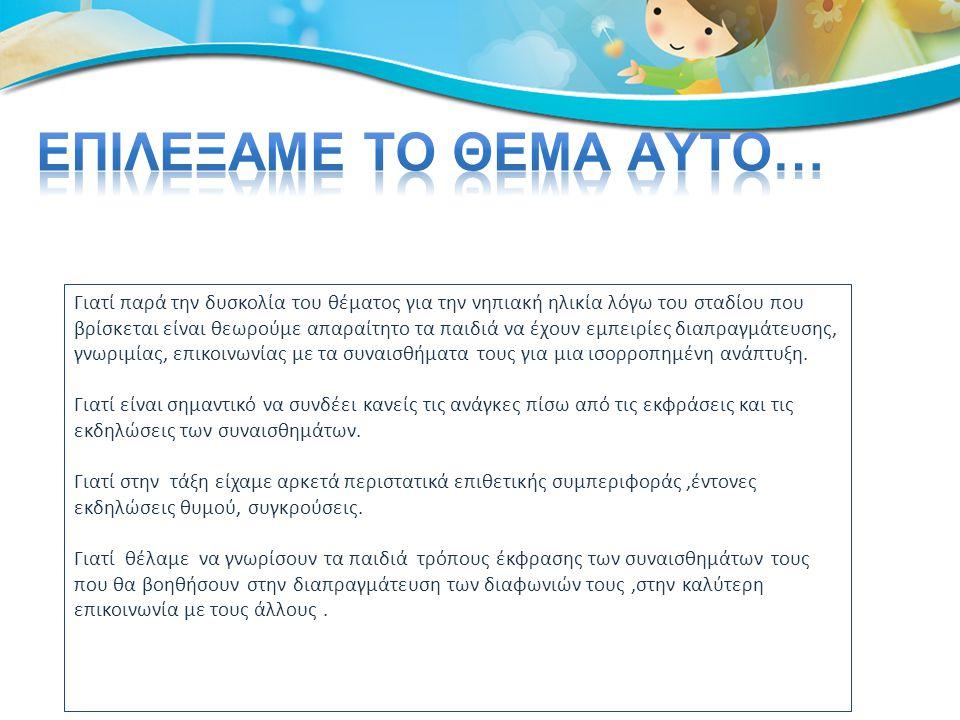 Η κάθε ομάδα παρουσίασε στους γονείς αντιπροσωπευτικά κάποια θέματα που επεξεργαστήκαμε στη διάρκεια του προγράμματος-ποιήματα-τεχνικές- τραγούδια-παιχνίδια-αφίσα.