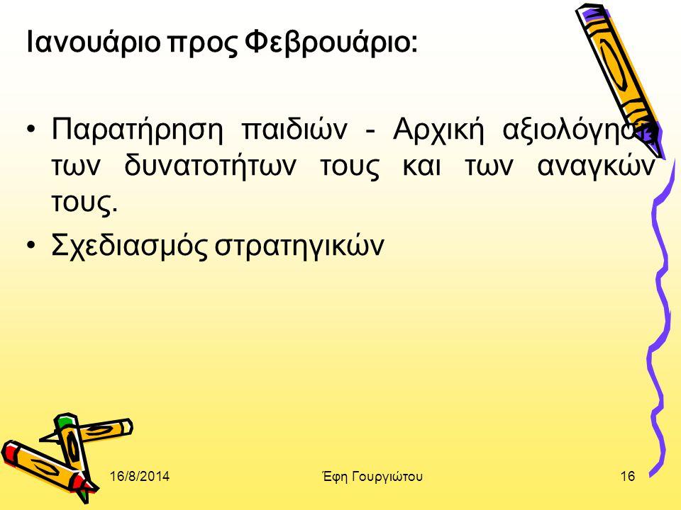 16/8/2014Έφη Γουργιώτου16 Ιανουάριο προς Φεβρουάριο: Παρατήρηση παιδιών - Αρχική αξιολόγηση των δυνατοτήτων τους και των αναγκών τους.