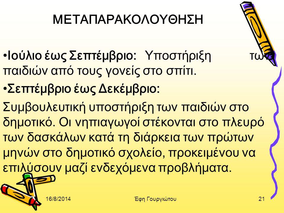 16/8/2014Έφη Γουργιώτου21 ΜΕΤΑΠΑΡΑΚΟΛΟΥΘΗΣΗ Ιούλιο έως Σεπτέμβριο:Υποστήριξη των παιδιών από τους γονείς στο σπίτι.