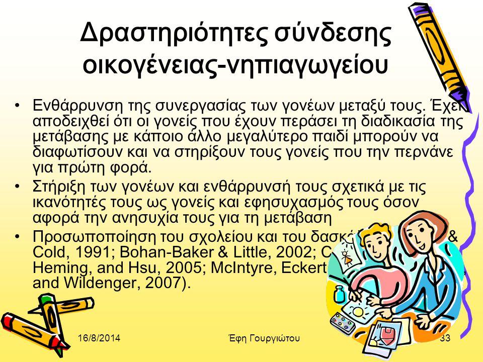 16/8/2014Έφη Γουργιώτου33 Δραστηριότητες σύνδεσης οικογένειας-νηπιαγωγείου Ενθάρρυνση της συνεργασίας των γονέων μεταξύ τους.