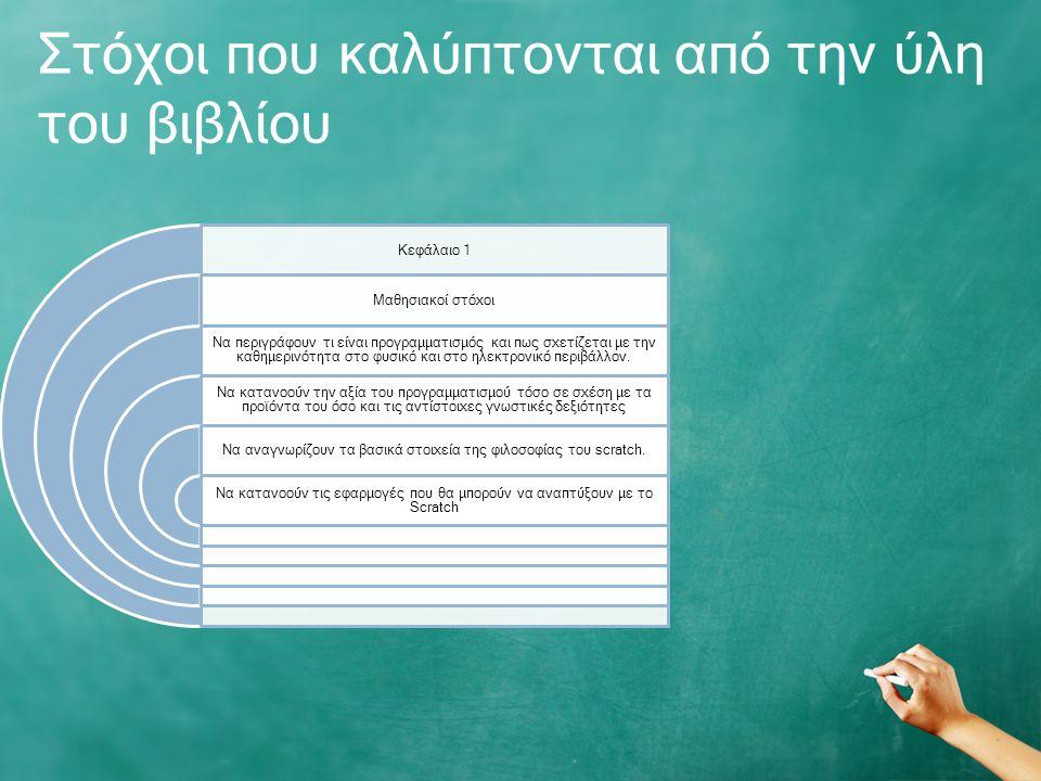 Στόχοι που καλύπτονται από την ύλη του βιβλίου Κεφάλαιο 1 Μαθησιακοί στόχοι Να περιγράφουν τι είναι προγραμματισμός και πως σχετίζεται με την καθημερινότητα στο φυσικό και στο ηλεκτρονικό περιβάλλον.