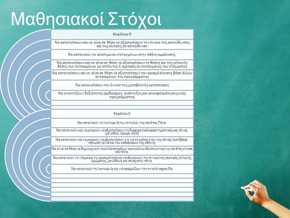 Μαθησιακοί Στόχοι Κεφάλαιο 5 Να κατανοήσουν και να είναι σε θέση να αξιοποιήσουν την έννοια της κατεύθυνσης και της κίνησης σε κατεύθυνση Να κατανοούν το σύστημα συντεταγμένων στην οθόνη εμφάνισης.