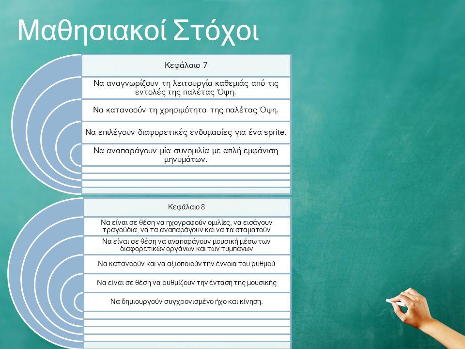 Μαθησιακοί Στόχοι Κεφάλαιο 7 Να αναγνωρίζουν τη λειτουργία καθεμιάς από τις εντολές της παλέτας Όψη.