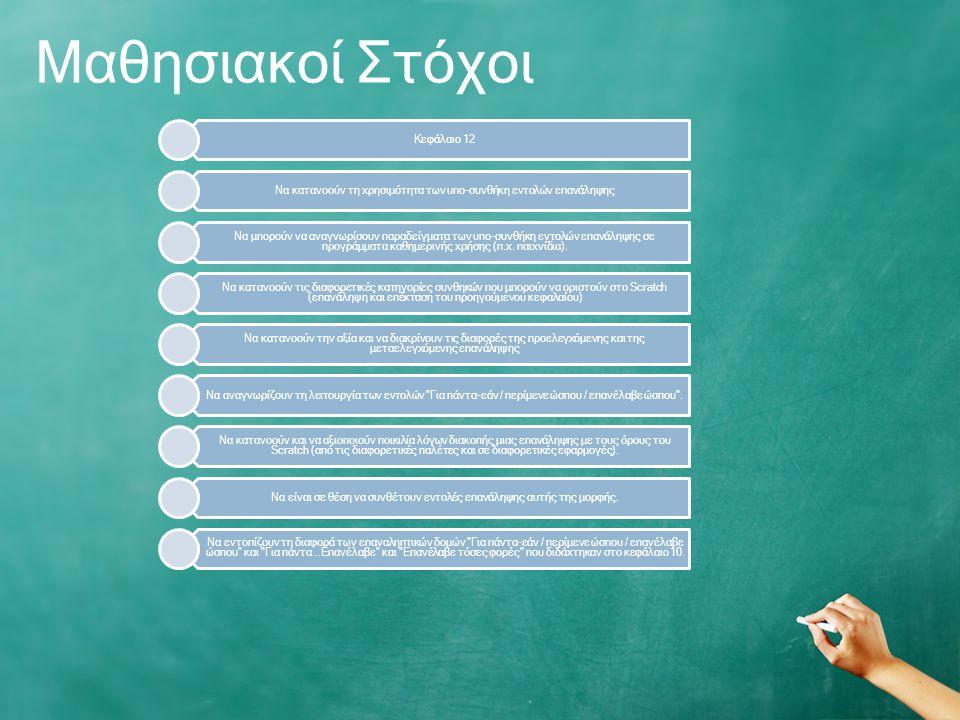 Μαθησιακοί Στόχοι Κεφάλαιο 12 Να κατανοούν τη χρησιμότητα των υπο-συνθήκη εντολών επανάληψης Να μπορούν να αναγνωρίσουν παραδείγματα των υπο-συνθήκη εντολών επανάληψης σε προγράμματα καθημερινής χρήσης (π.χ.