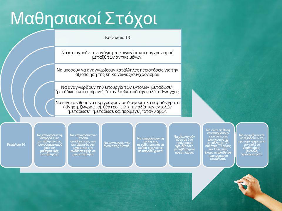 Μαθησιακοί Στόχοι Κεφάλαιο 13 Να κατανοούν την ανάγκη επικοινωνίας και συγχρονισμού μεταξύ των αντικειμένων.