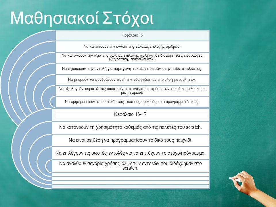 Μαθησιακοί Στόχοι Κεφάλαιο 15 Να κατανοούν την έννοια της τυχαίας επιλογής αριθμών.