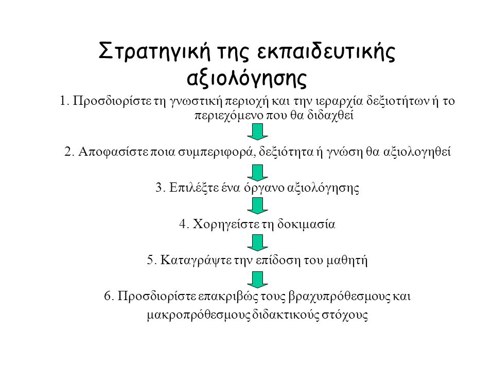 Στρατηγική της εκπαιδευτικής αξιολόγησης 1. Προσδιορίστε τη γνωστική περιοχή και την ιεραρχία δεξιοτήτων ή το περιεχόμενο που θα διδαχθεί 2. Αποφασίστ