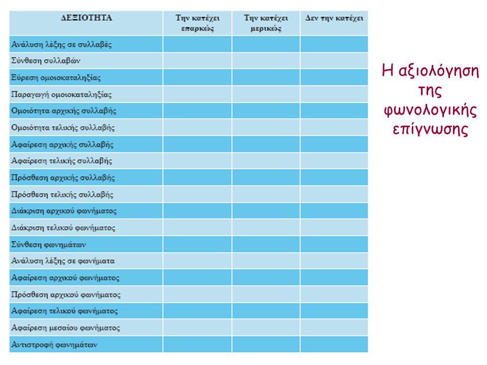 Παραδείγματα αξιολόγησης φωνολογικής επίγνωσης
