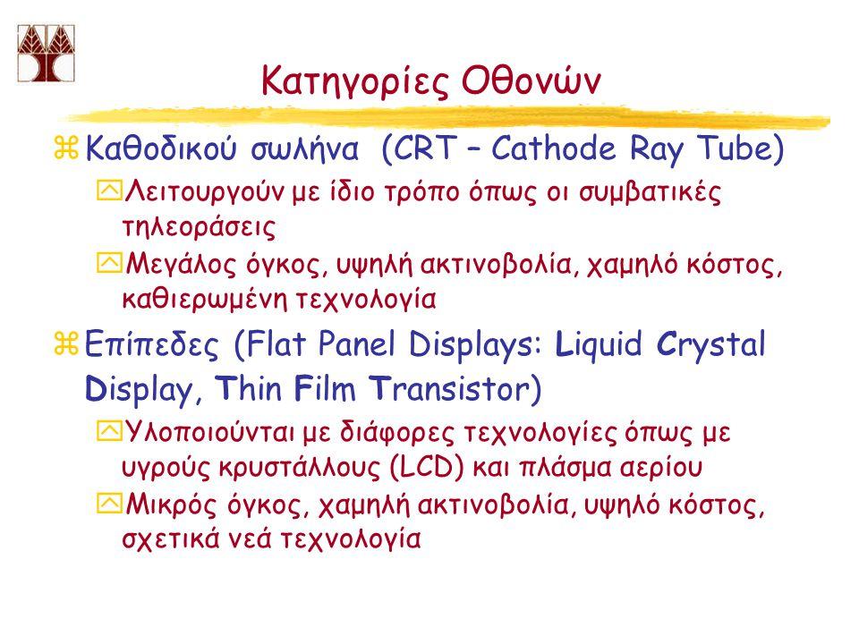 Κατηγορίες Οθονών zΚαθοδικού σωλήνα (CRT – Cathode Ray Tube) yΛειτουργούν με ίδιο τρόπο όπως οι συμβατικές τηλεοράσεις yΜεγάλος όγκος, υψηλή ακτινοβολ