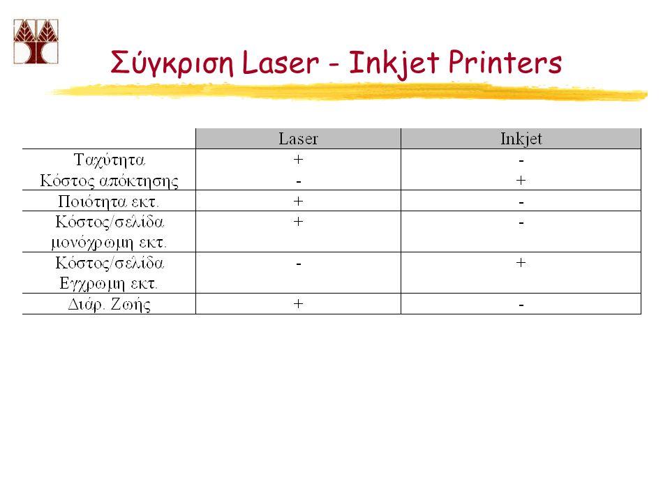 Σύγκριση Laser - Inkjet Printers