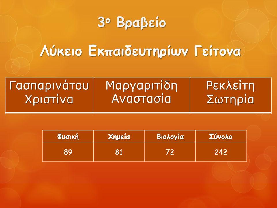 3 ο Βραβείο Λύκειο Εκπαιδευτηρίων Γείτονα Γασπαρινάτου Χριστίνα Μαργαριτίδη Αναστασία Ρεκλείτη Σωτηρία ΦυσικήΧημείαΒιολογίαΣύνολο 898172242