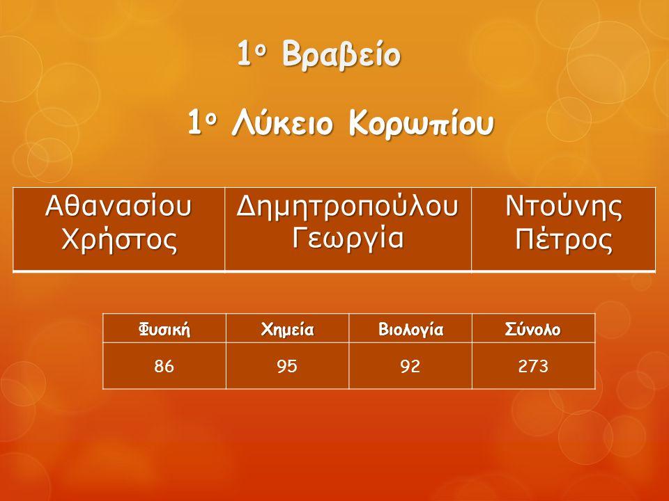 1 ο Βραβείο 1 ο Λύκειο Κορωπίου Αθανασίου Χρήστος Δημητροπούλου Γεωργία Ντούνης Πέτρος ΦυσικήΧημείαΒιολογίαΣύνολο 869592273