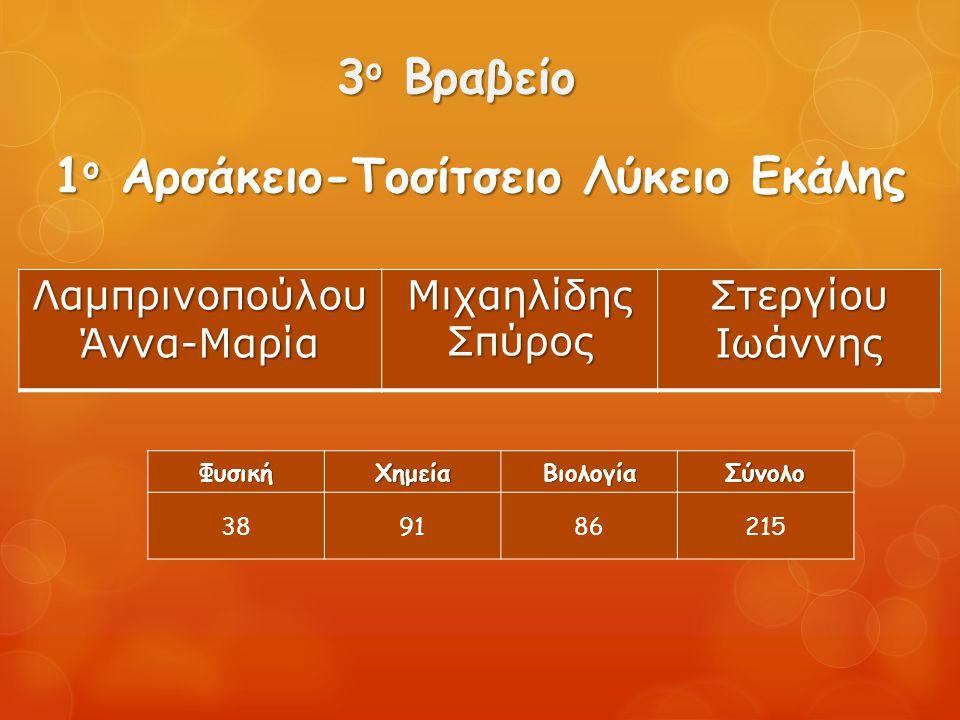3 ο Βραβείο 1 ο Αρσάκειο-Τοσίτσειο Λύκειο Εκάλης Λαμπρινοπούλου Άννα-Μαρία Μιχαηλίδης Σπύρος Στεργίου Ιωάννης ΦυσικήΧημείαΒιολογίαΣύνολο 389186215