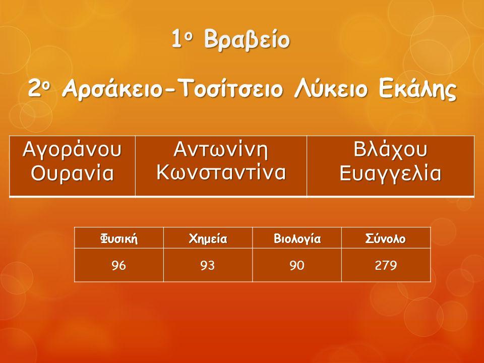 1 ο Βραβείο 2 ο Αρσάκειο-Τοσίτσειο Λύκειο Εκάλης Αγοράνου Ουρανία Αντωνίνη Κωνσταντίνα Βλάχου Ευαγγελία ΦυσικήΧημείαΒιολογίαΣύνολο 969390279