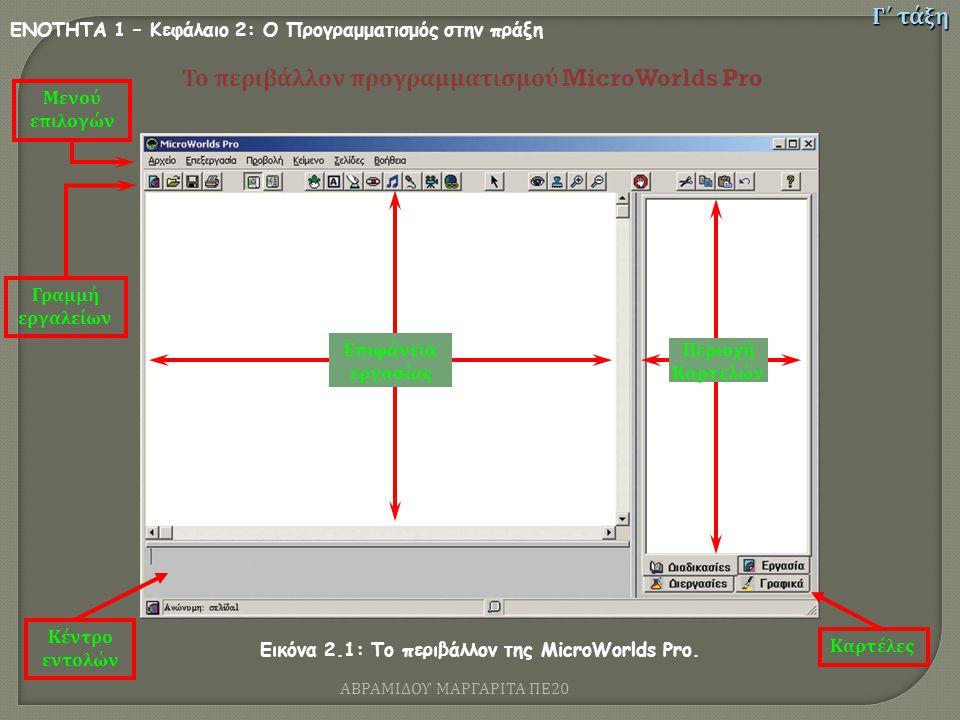 ΕΝΟΤΗΤΑ 1 – Κεφάλαιο 2: Ο Προγραμματισμός στην πράξη Γ΄ τάξη Το περιβάλλον προγραμματισμού MicroWorlds Pro Μενού επιλογών Γραμμή εργαλείων Κέντρο εντο
