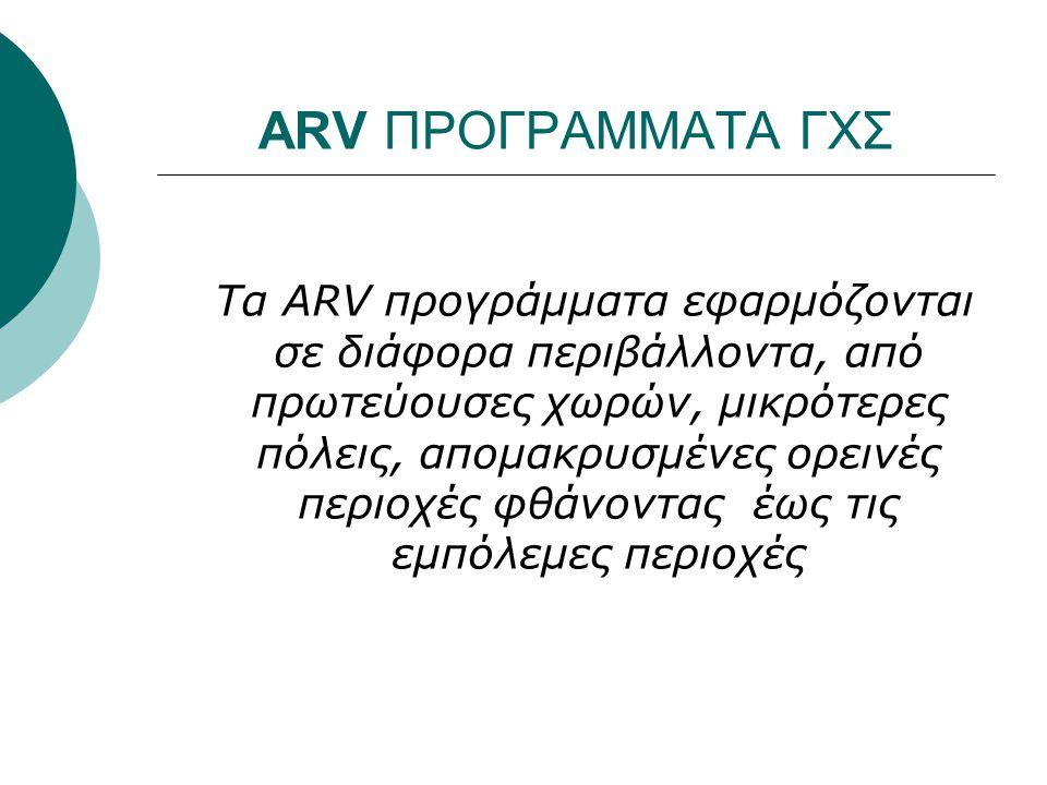 ARV ΠΡΟΓΡΑΜΜΑΤΑ ΓΧΣ Τα ARV προγράμματα εφαρμόζονται σε διάφορα περιβάλλοντα, από πρωτεύουσες χωρών, μικρότερες πόλεις, απομακρυσμένες ορεινές περιοχές