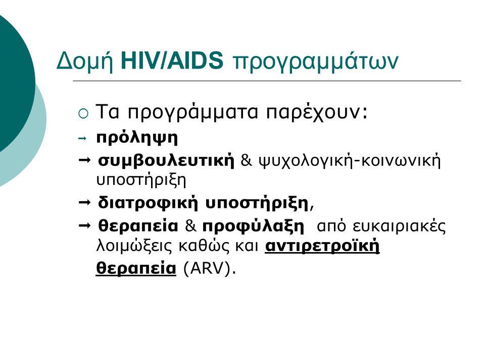  Τα προγράμματα παρέχουν:  πρόληψη  συμβουλευτική & ψυχολογική-κοινωνική υποστήριξη  διατροφική υποστήριξη,  θεραπεία & προφύλαξη από ευκαιριακές