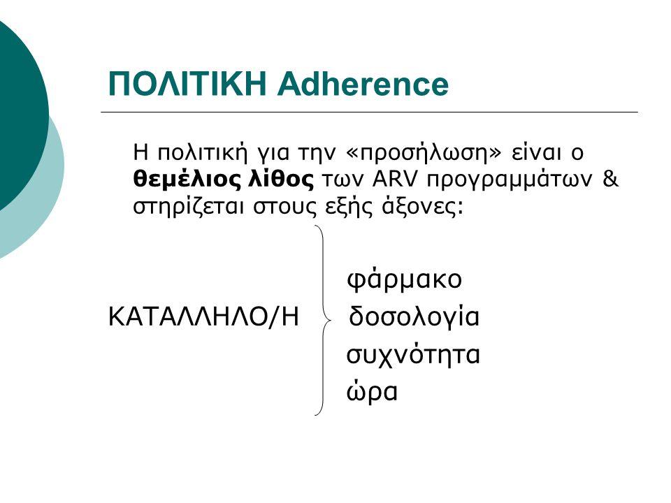 ΠΟΛΙΤΙΚΗ Adherence Η πολιτική για την «προσήλωση» είναι ο θεμέλιος λίθος των ARV προγραμμάτων & στηρίζεται στους εξής άξονες: φάρμακο ΚΑΤΑΛΛΗΛΟ/Η δοσο