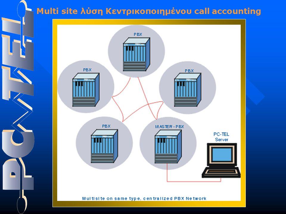 Η έκδοση αυτή του PC-TEL, μπορεί : 1.Να εγκατασταθεί σε οποιοδήποτε τηλεφωνικό κέντρο ή σύστημα Voice Over IP, τοπικά (V.