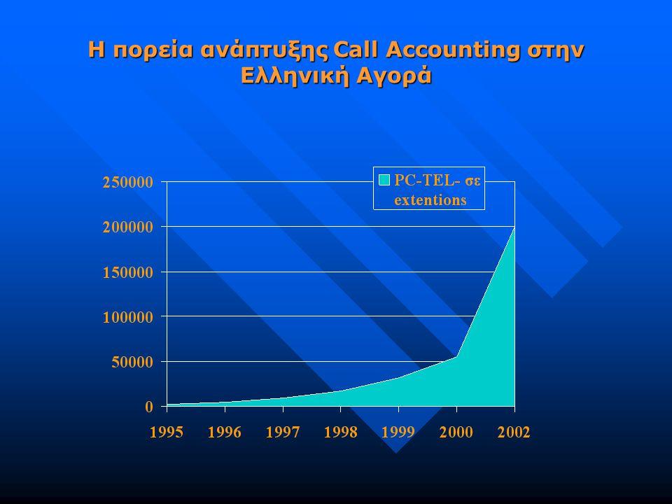 Συνεργασία και αποδοχή με τα όλα τα τηλεφωνικά συστήματα