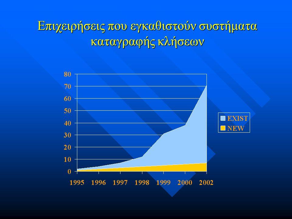Η πορεία ανάπτυξης Call Accounting στην Ελληνική Αγορά