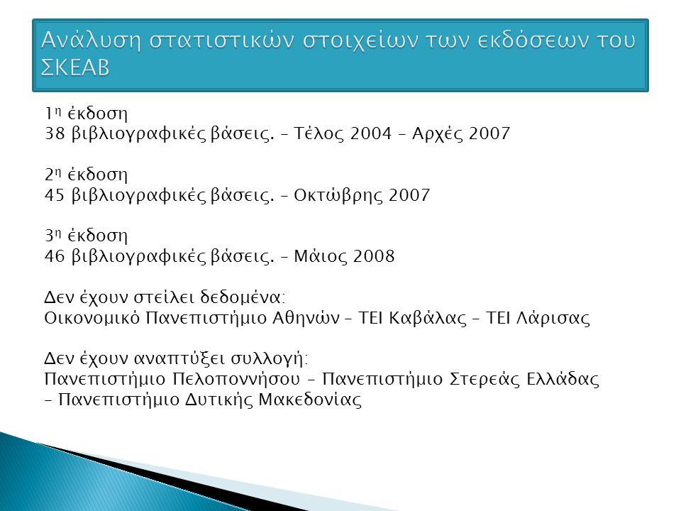 1 η έκδοση 38 βιβλιογραφικές βάσεις.– Τέλος 2004 – Αρχές 2007 2 η έκδοση 45 βιβλιογραφικές βάσεις.