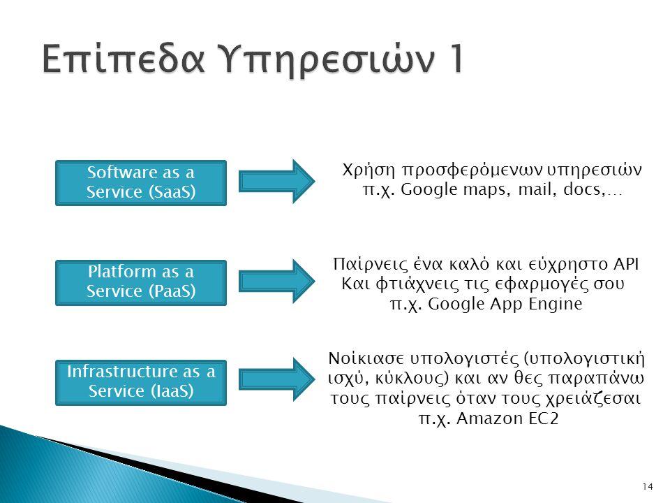 Infrastructure as a Service (IaaS) Platform as a Service (PaaS) Software as a Service (SaaS) Νοίκιασε υπολογιστές (υπολογιστική ισχύ, κύκλους) και αν θες παραπάνω τους παίρνεις όταν τους χρειάζεσαι π.χ.