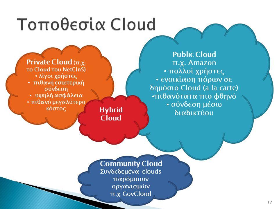 17 Public Cloud π.χ. Amazon πολλοί χρήστες ενοικίαση πόρων σε δημόσιο Cloud (a la carte) πιθανότατα πιο φθηνό σύνδεση μέσω διαδικτύου Private Cloud (π