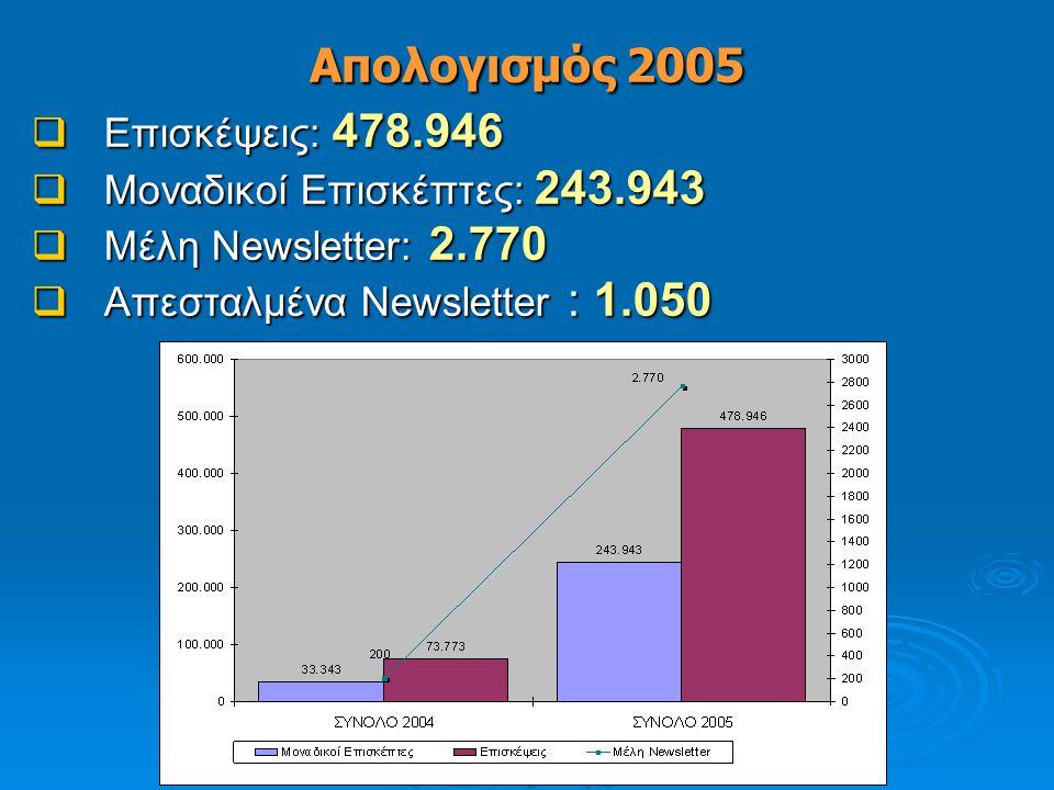  Επισκέψεις: 478.946  Μοναδικοί Επισκέπτες: 243.943  Μέλη Newsletter: 2.770  Απεσταλμένα Newsletter : 1.050 Απολογισμός 2005