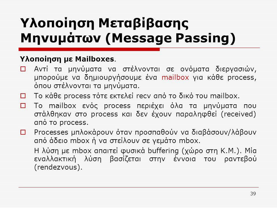 39 Υλοποίηση Μεταβίβασης Μηνυμάτων (Message Passing) Υλοποίηση με Mailboxes.  Αντί τα μηνύματα να στέλνονται σε ονόματα διεργασιών, μπορούμε να δημιο