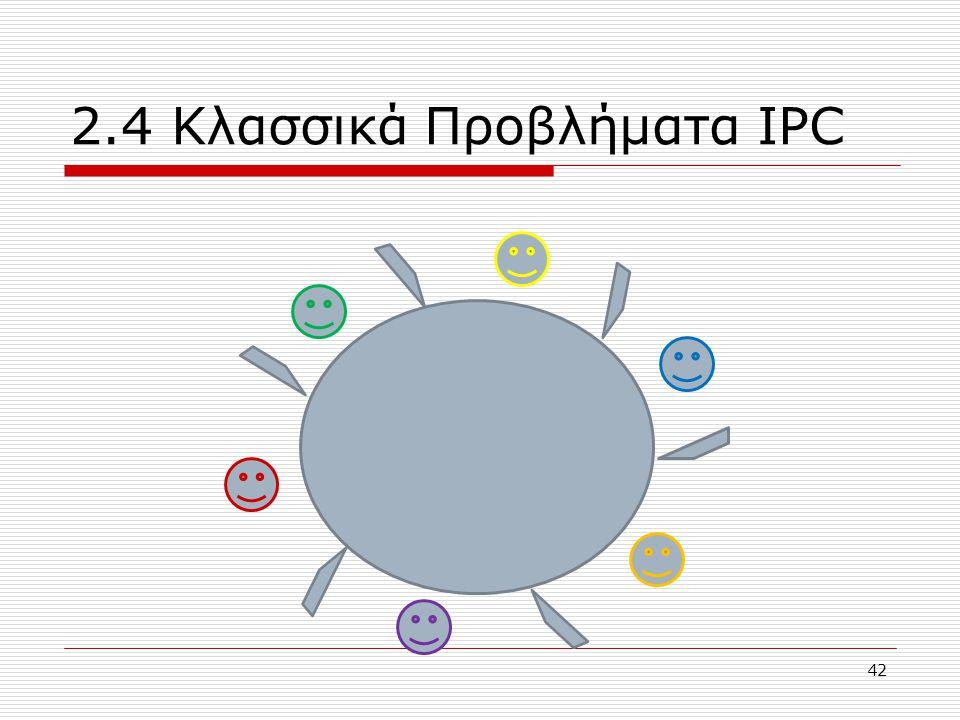 2.4 Κλασσικά Προβλήματα IPC 42