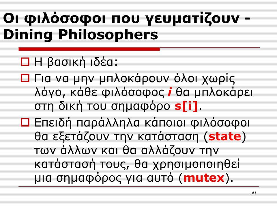 Οι φιλόσοφοι που γευματίζουν - Dining Philosophers  Η βασική ιδέα:  Για να μην μπλοκάρουν όλοι χωρίς λόγο, κάθε φιλόσοφος i θα μπλοκάρει στη δική του σημαφόρο s[i].